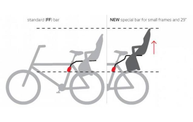 Polisport Kahulla 29er bike seat